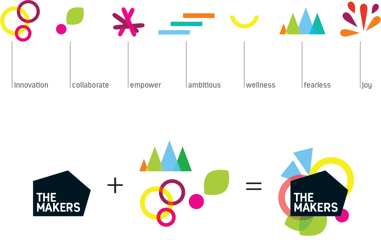 The Makers brand elements