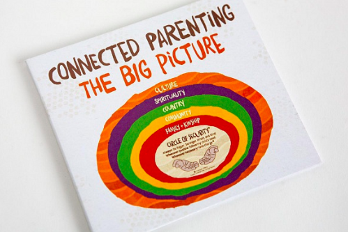 Connected Parenting book with bright colours